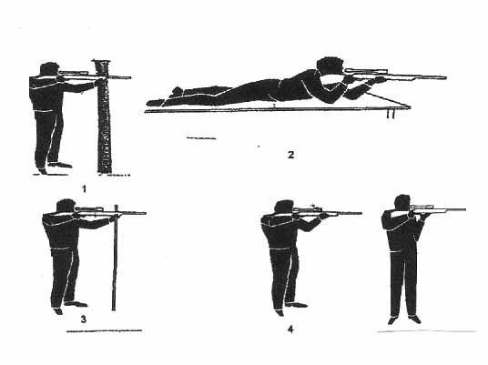ciljanje podudaranja kako funkcionira šibanje u koku
